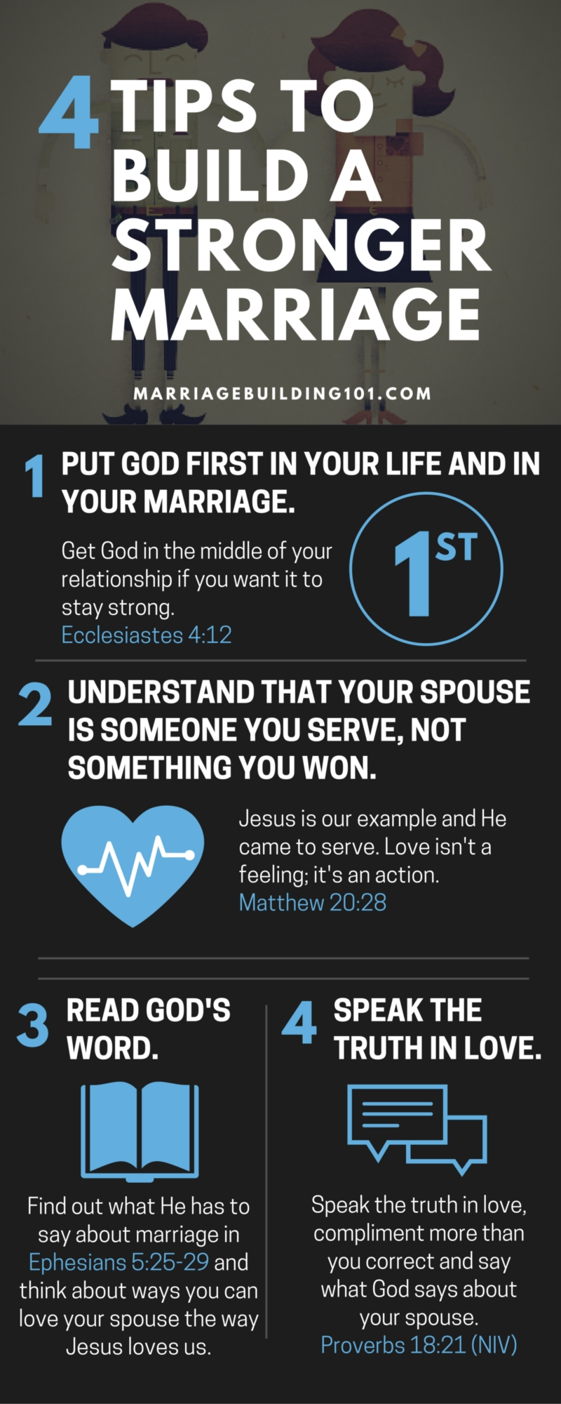 tips to build a stronger marriage